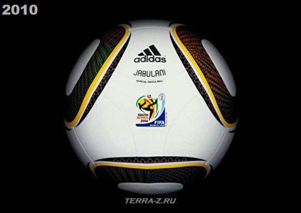 Эволюция футбольного мяча