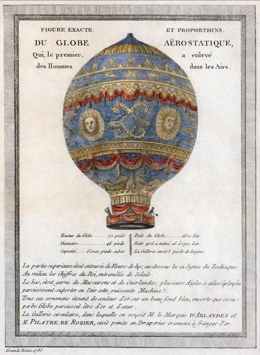 """Рисунок с описанием шара братьев Монгольфье 1783 года: «Вид и точные размеры """"Аэростата Земной шар"""", который был первым». 1786"""
