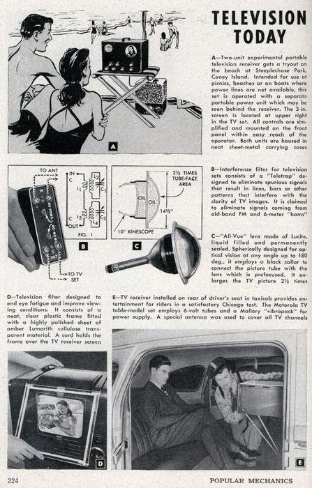 1948 год: статья Popular Mechanics Телевидение сегодня (США)