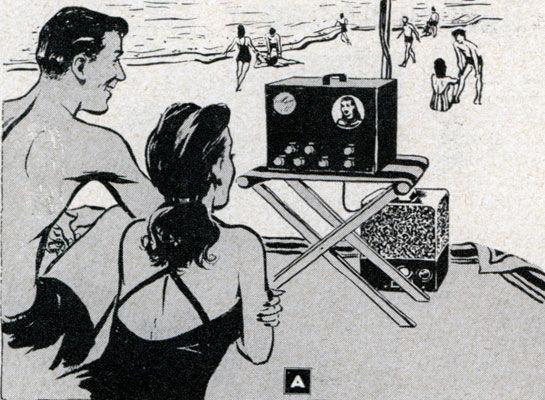"""1948 год: """"Телевидение сегодня"""" (США)"""
