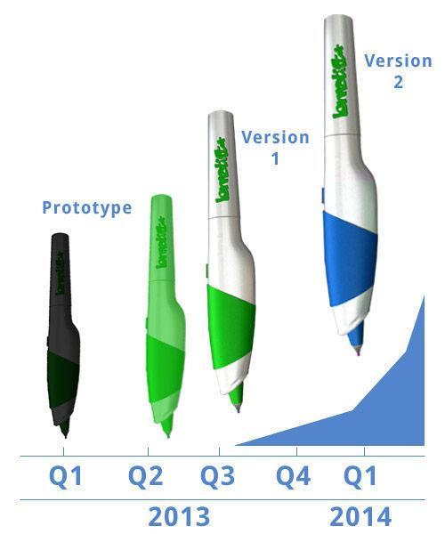 Lernstift: ручка для двоечников (Германия)