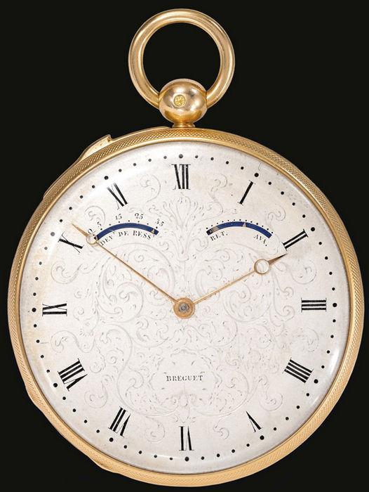 Breguet: самые дорогие часы (США)
