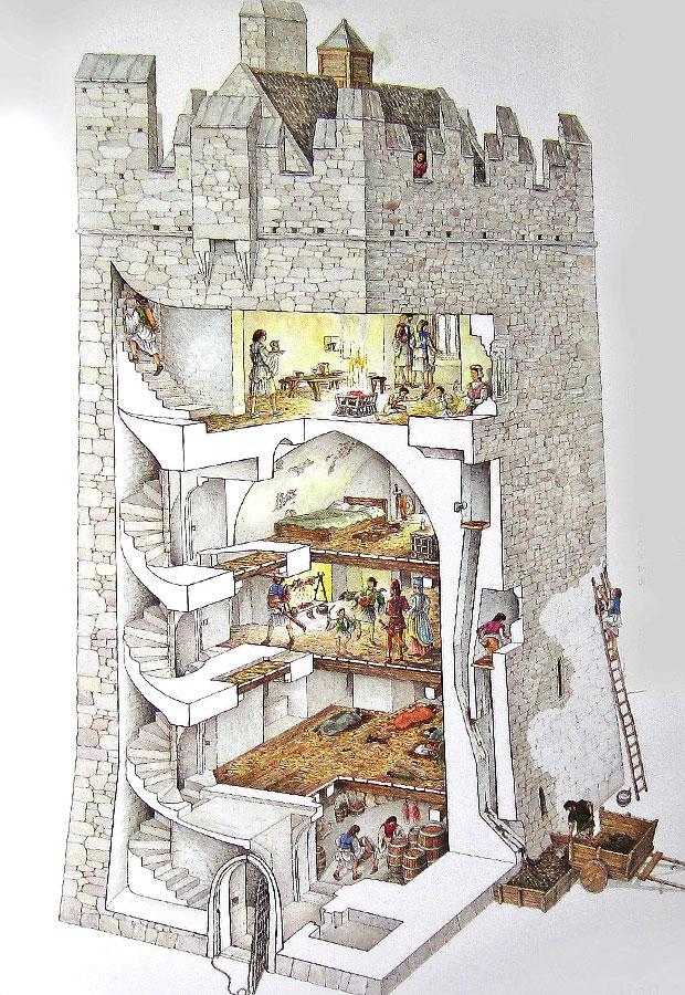 Внутреннее строение замка Росс